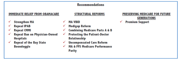 Ryan recommendations for Medicare.png