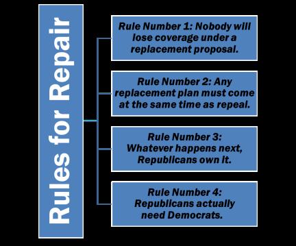 rules-for-repair